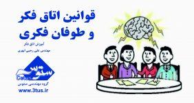 قوانین اتاق فکر و طوفان فکری/مهندس علی رجبی ابهری